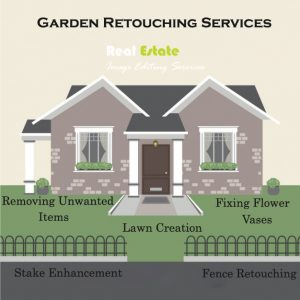 Garden Retouching Services - Real Estate Photo Retouching